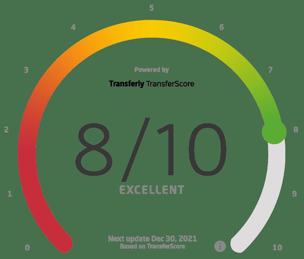 Transferly TransferScore 8/10