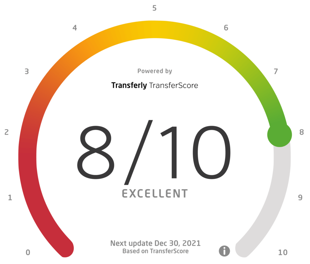Official XE Review Transferly